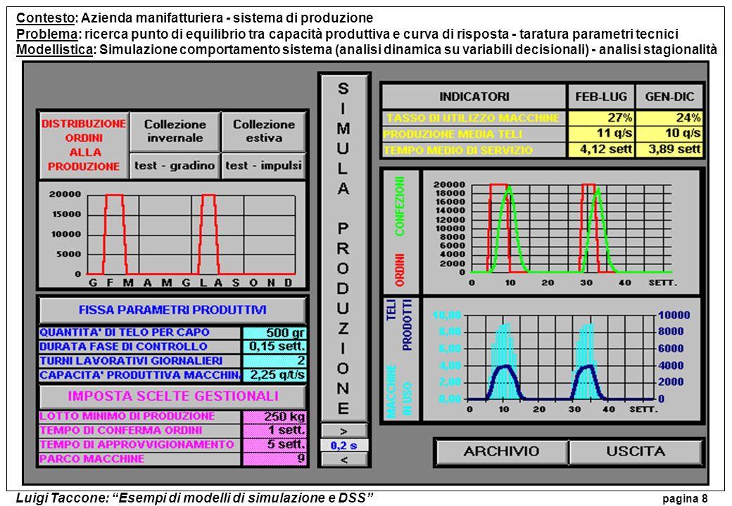 Contesto: Azienda manifatturiera - sistema di produzione