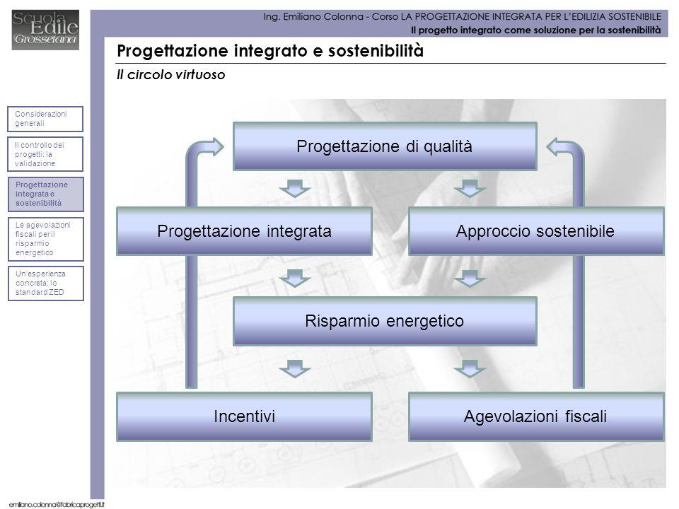 Progettazione integrato e sostenibilità