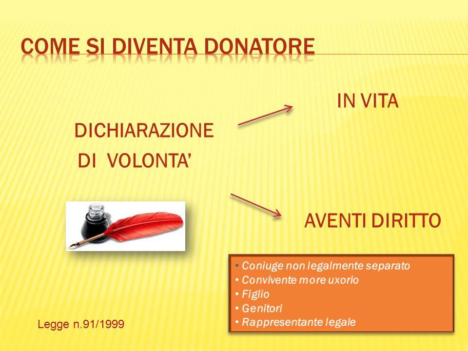 Come si diventa donatore