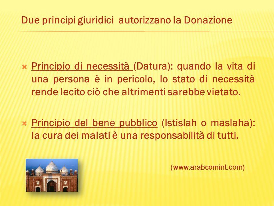 Due principi giuridici autorizzano la Donazione