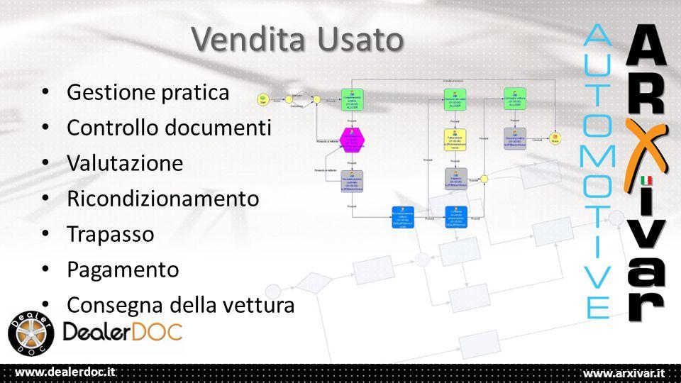 Vendita Usato Gestione pratica Controllo documenti Valutazione