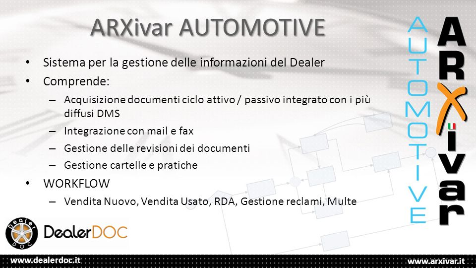ARXivar AUTOMOTIVE Sistema per la gestione delle informazioni del Dealer. Comprende: