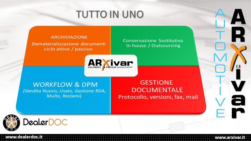 TUTTO IN UNO GESTIONE DOCUMENTALE Protocollo, versioni, fax, mail