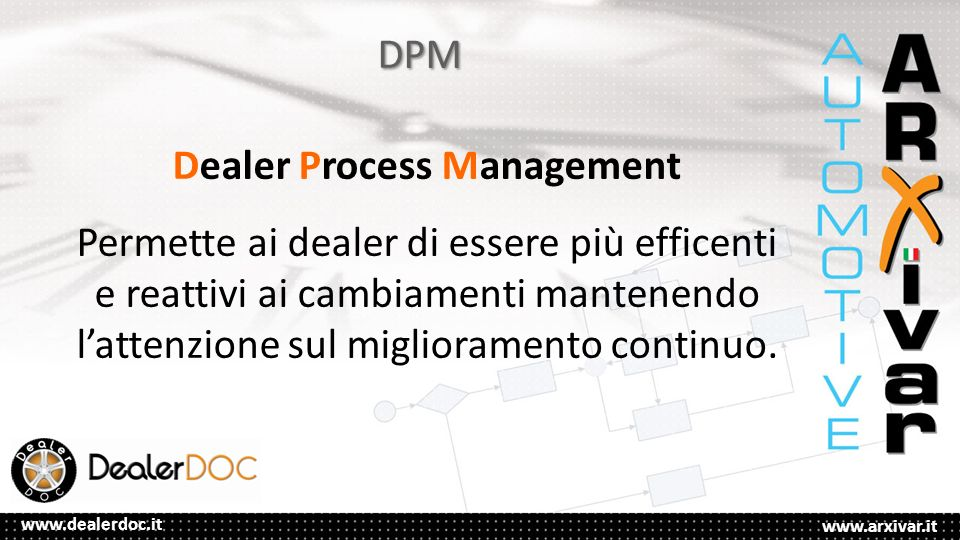 Dealer Process Management