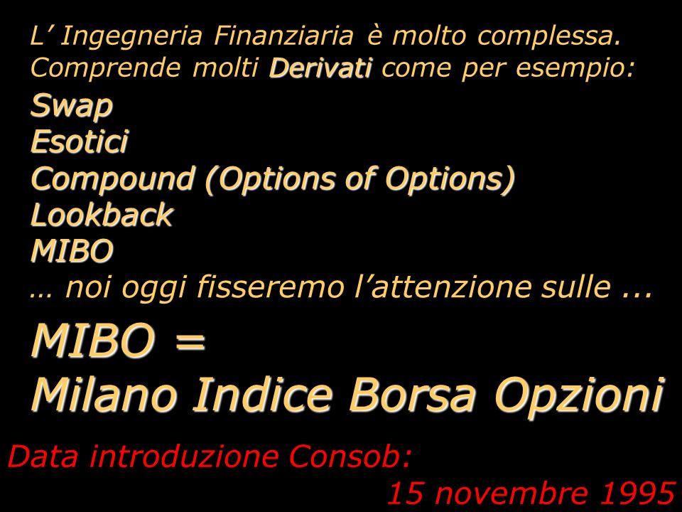MIBO = Milano Indice Borsa Opzioni