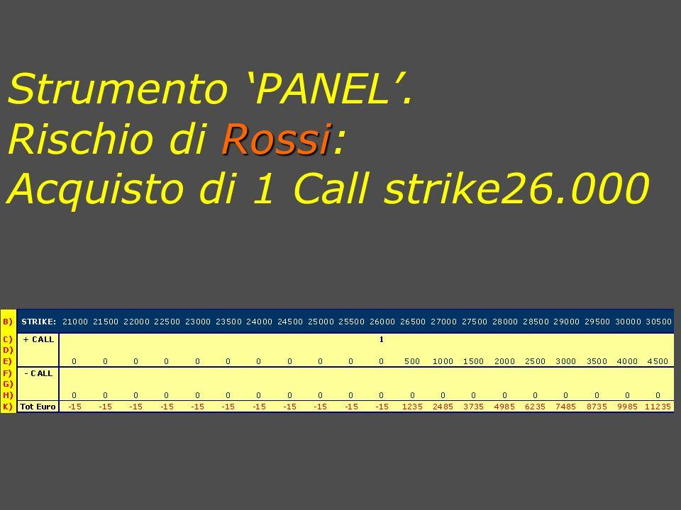 Strumento 'PANEL'. Rischio di Rossi: Acquisto di 1 Call strike26.000