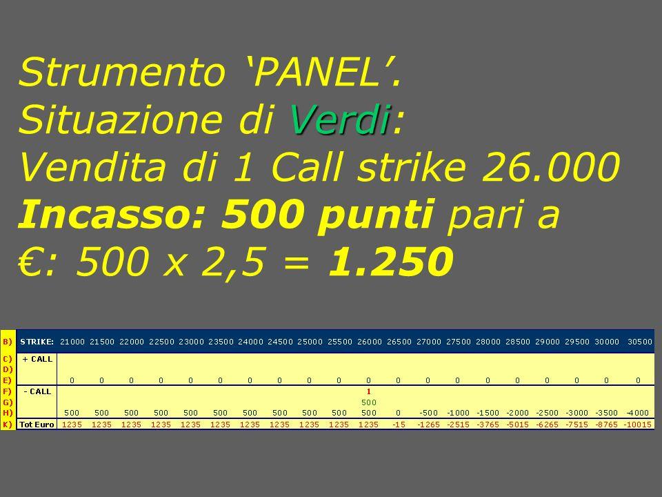 Strumento 'PANEL'. Situazione di Verdi: Vendita di 1 Call strike 26