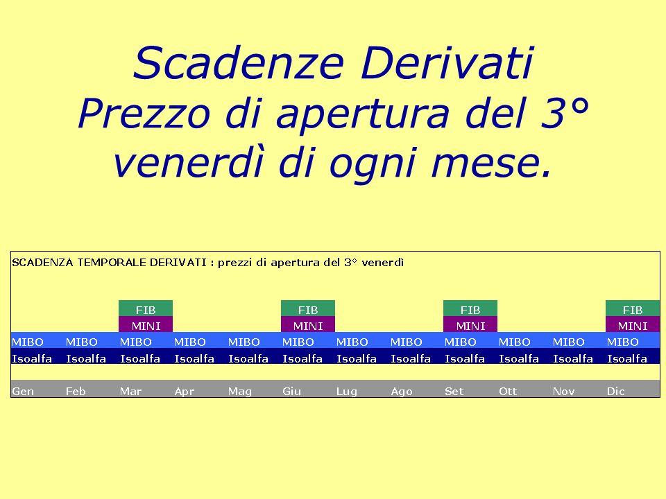 Scadenze Derivati Prezzo di apertura del 3° venerdì di ogni mese.