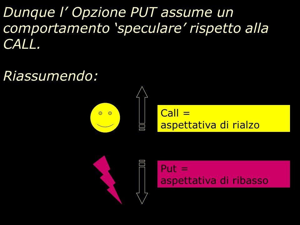 Dunque l' Opzione PUT assume un comportamento 'speculare' rispetto alla CALL. Riassumendo: