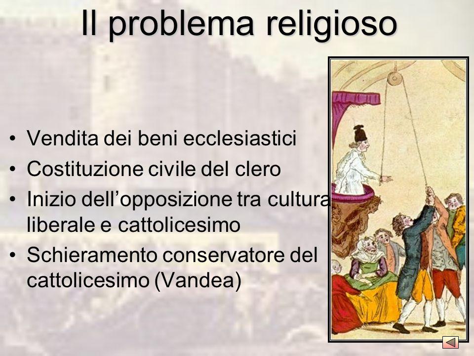 Il problema religioso Vendita dei beni ecclesiastici
