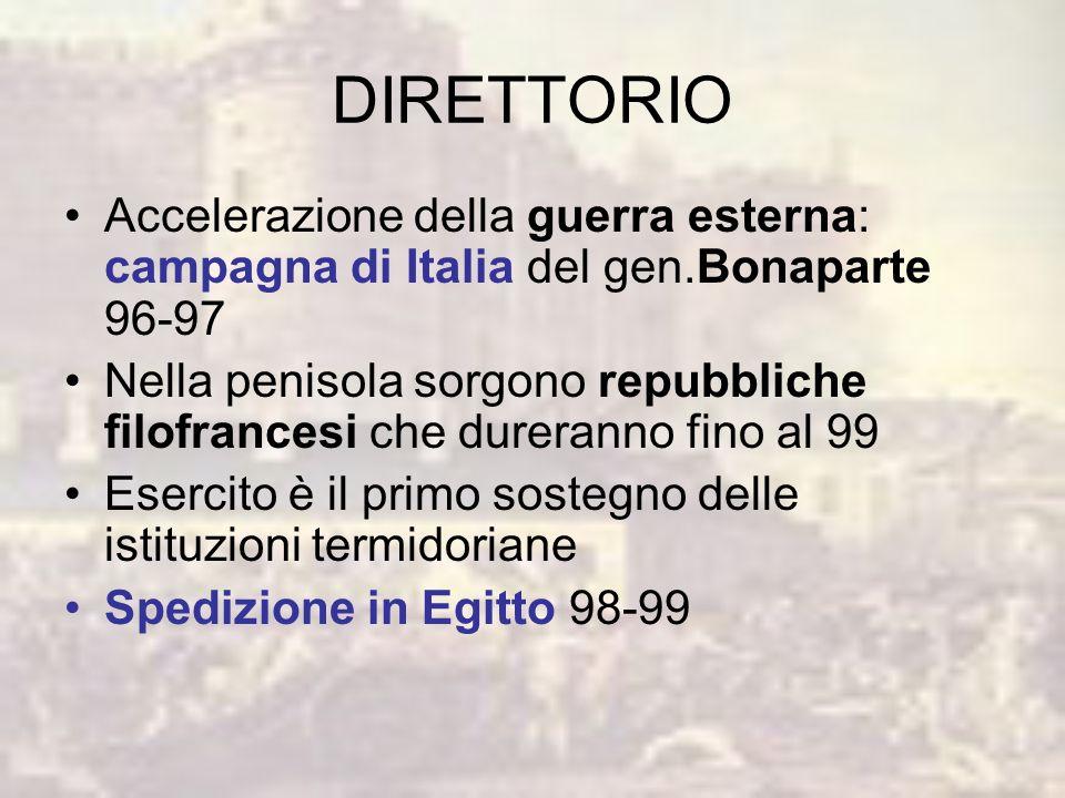 DIRETTORIO Accelerazione della guerra esterna: campagna di Italia del gen.Bonaparte 96-97.