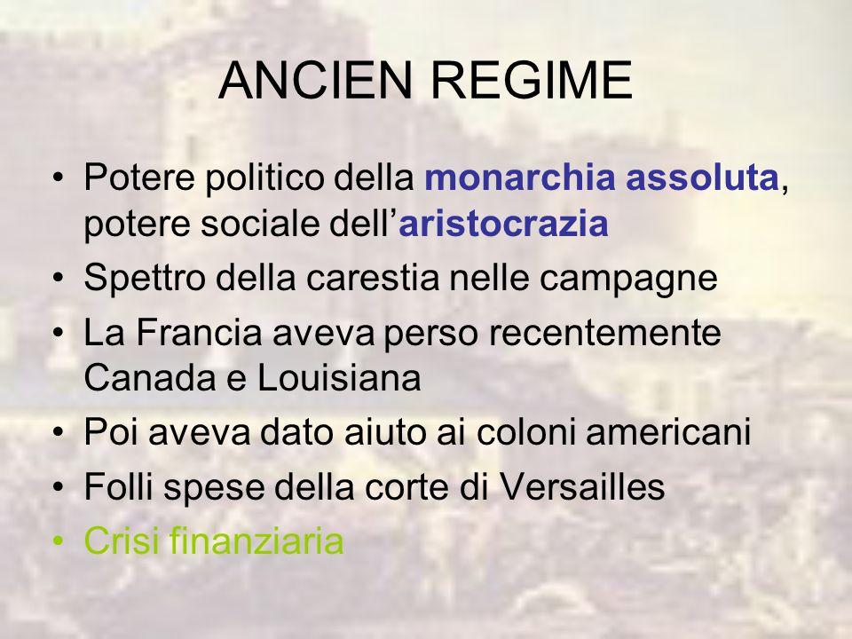 ANCIEN REGIME Potere politico della monarchia assoluta, potere sociale dell'aristocrazia. Spettro della carestia nelle campagne.