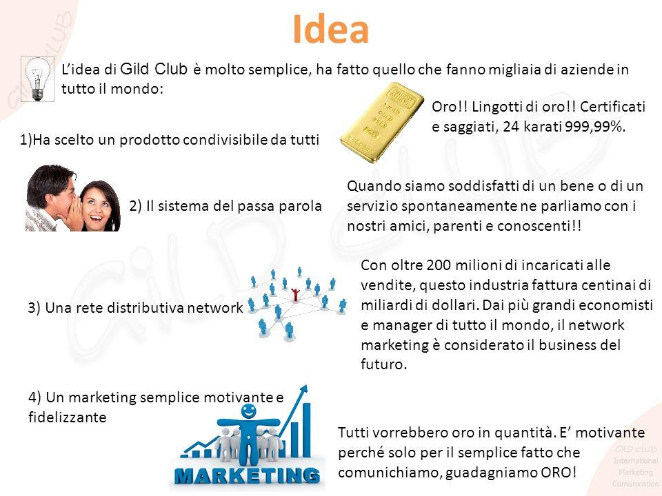 Idea L'idea di Gild Club è molto semplice, ha fatto quello che fanno migliaia di aziende in tutto il mondo: