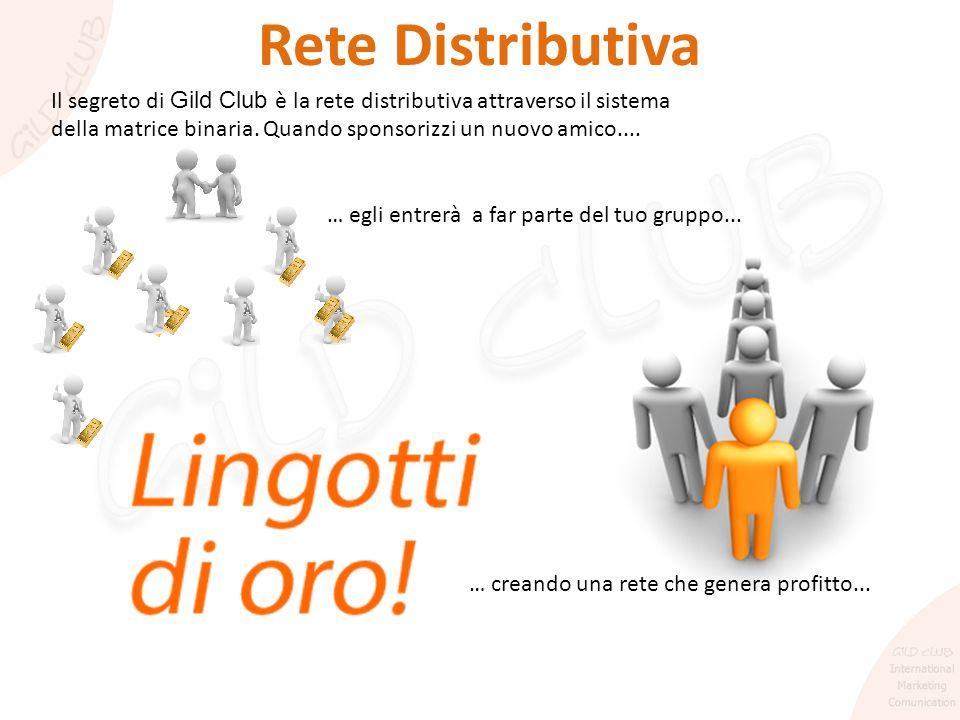 Rete Distributiva Il segreto di Gild Club è la rete distributiva attraverso il sistema della matrice binaria. Quando sponsorizzi un nuovo amico....