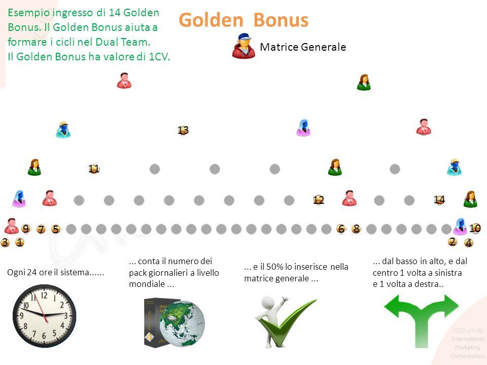 Golden Bonus Esempio ingresso di 14 Golden