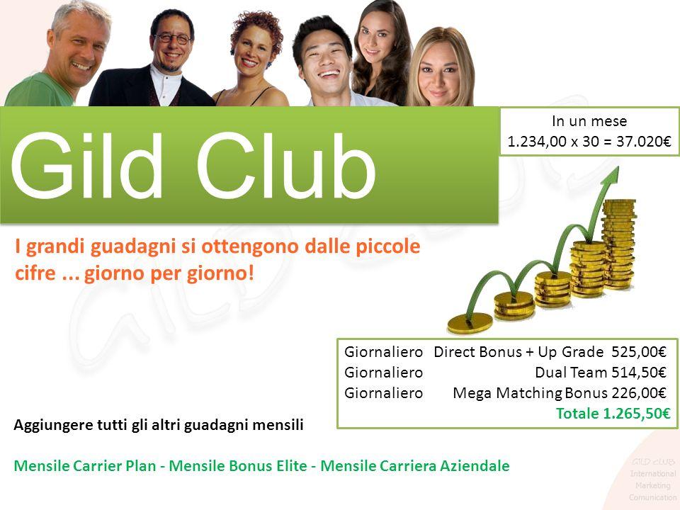 Gild Club In un mese. 1.234,00 x 30 = 37.020€ I grandi guadagni si ottengono dalle piccole cifre ... giorno per giorno!