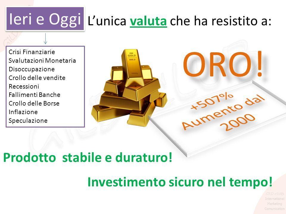 ORO! +507% Aumento dal 2000 Ieri e Oggi