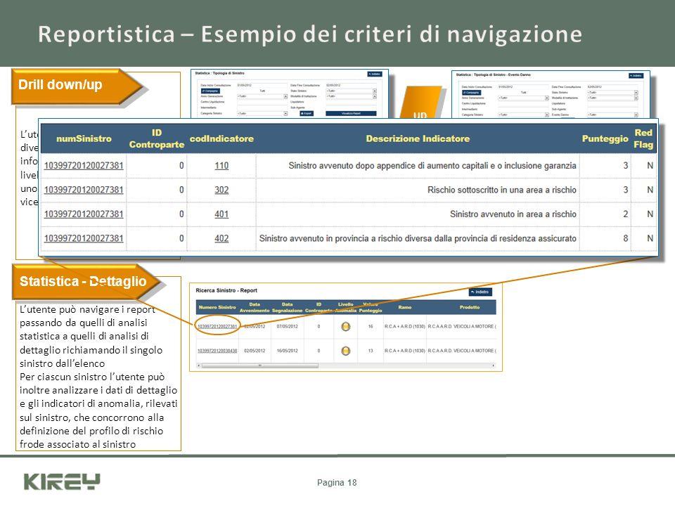 Reportistica – Esempio dei criteri di navigazione