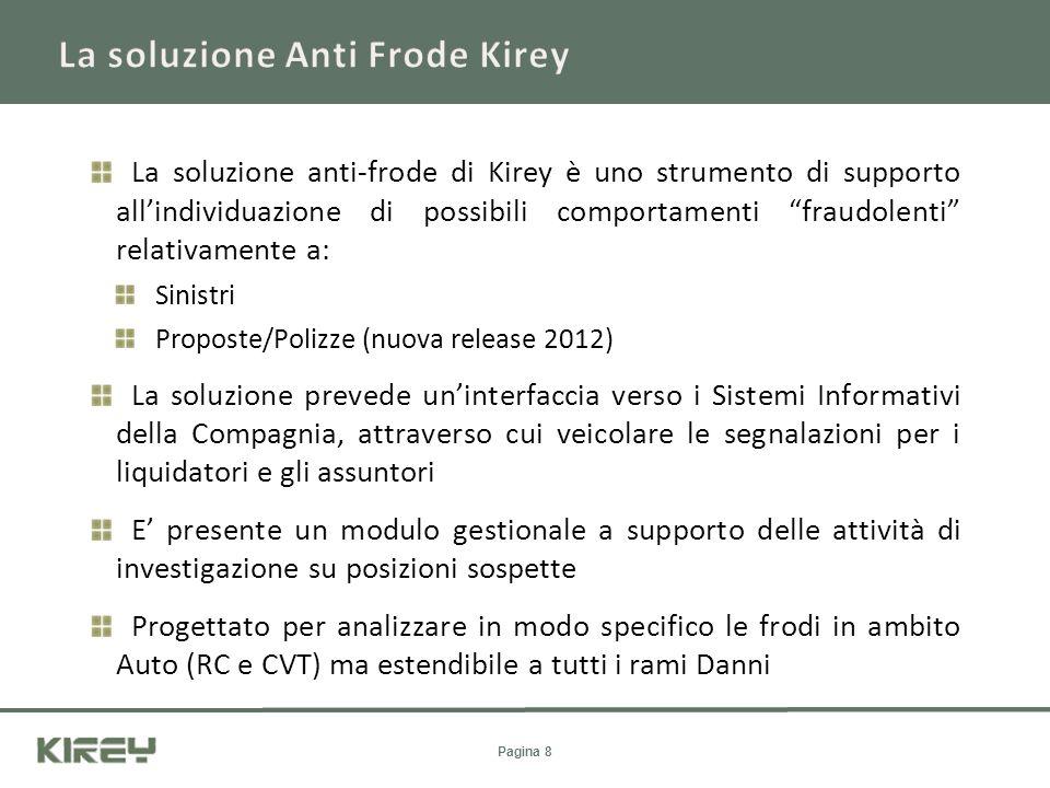 La soluzione Anti Frode Kirey