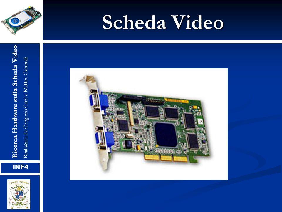 Scheda Video Ricerca Hardware sulla Scheda Video INF4
