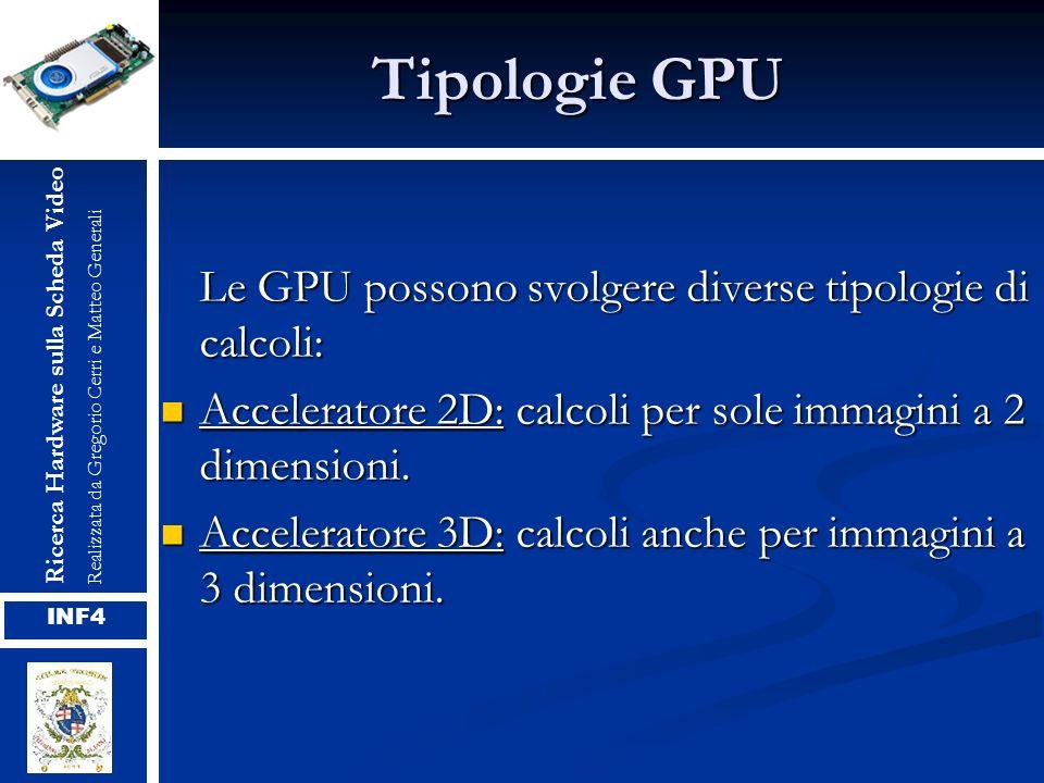 Tipologie GPU Le GPU possono svolgere diverse tipologie di calcoli: