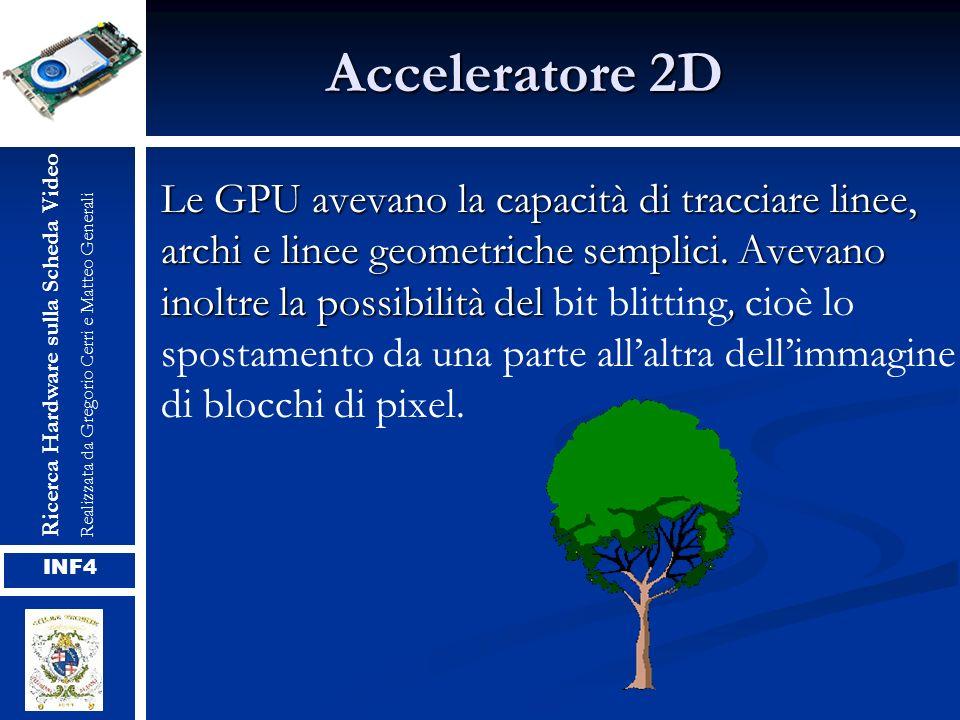 Acceleratore 2D Ricerca Hardware sulla Scheda Video. Realizzata da Gregorio Cerri e Matteo Generali.