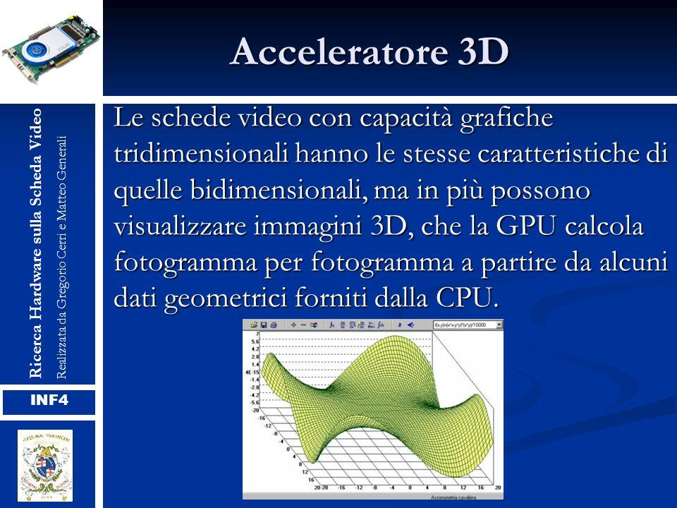 Acceleratore 3D Ricerca Hardware sulla Scheda Video. Realizzata da Gregorio Cerri e Matteo Generali.