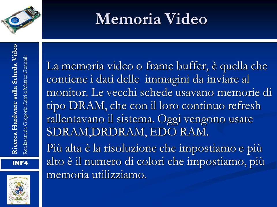 Memoria Video Ricerca Hardware sulla Scheda Video. Realizzata da Gregorio Cerri e Matteo Generali.