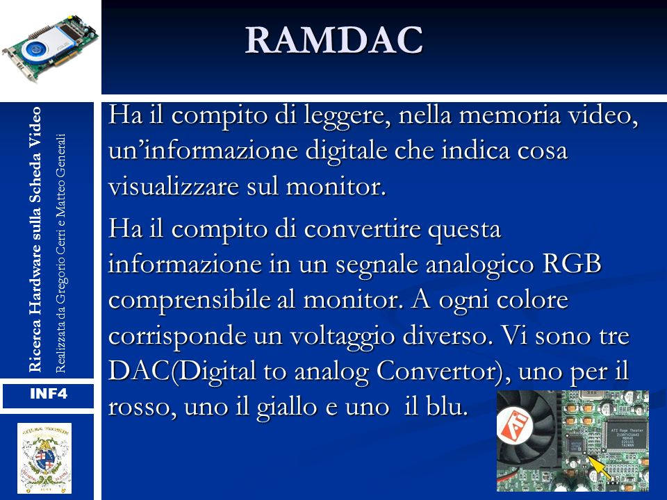 RAMDAC Ricerca Hardware sulla Scheda Video. Realizzata da Gregorio Cerri e Matteo Generali.