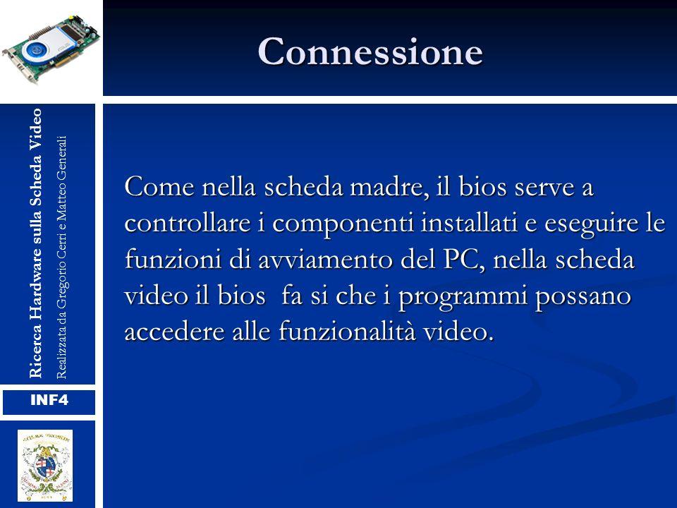 Connessione Ricerca Hardware sulla Scheda Video. Realizzata da Gregorio Cerri e Matteo Generali.