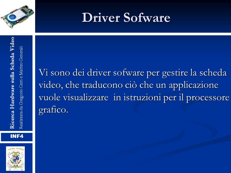 Driver Sofware Ricerca Hardware sulla Scheda Video. Realizzata da Gregorio Cerri e Matteo Generali.