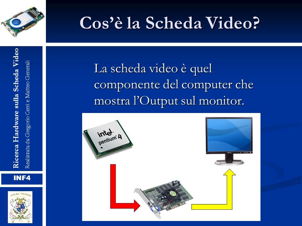 Cos'è la Scheda Video Ricerca Hardware sulla Scheda Video. Realizzata da Gregorio Cerri e Matteo Generali.