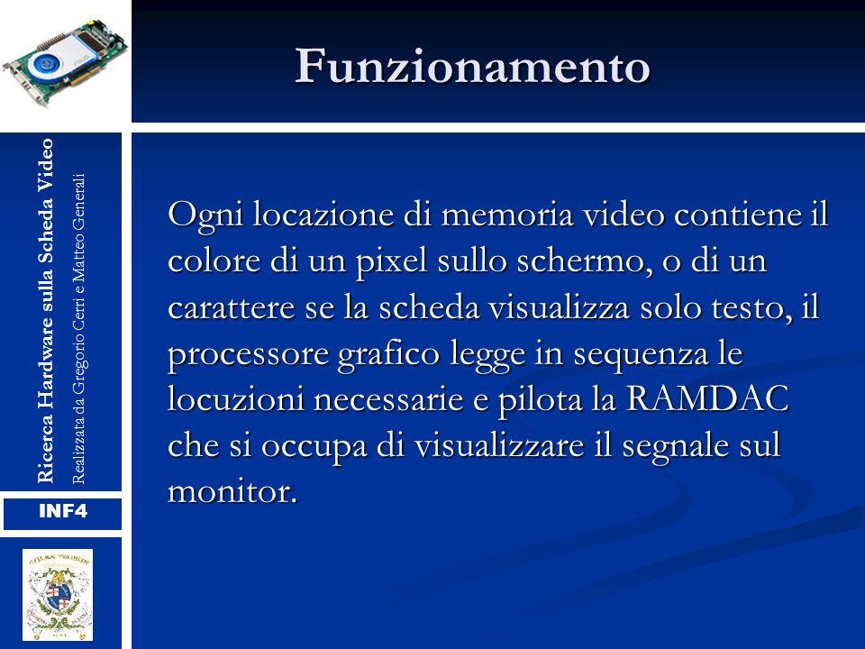 Funzionamento Ricerca Hardware sulla Scheda Video. Realizzata da Gregorio Cerri e Matteo Generali.