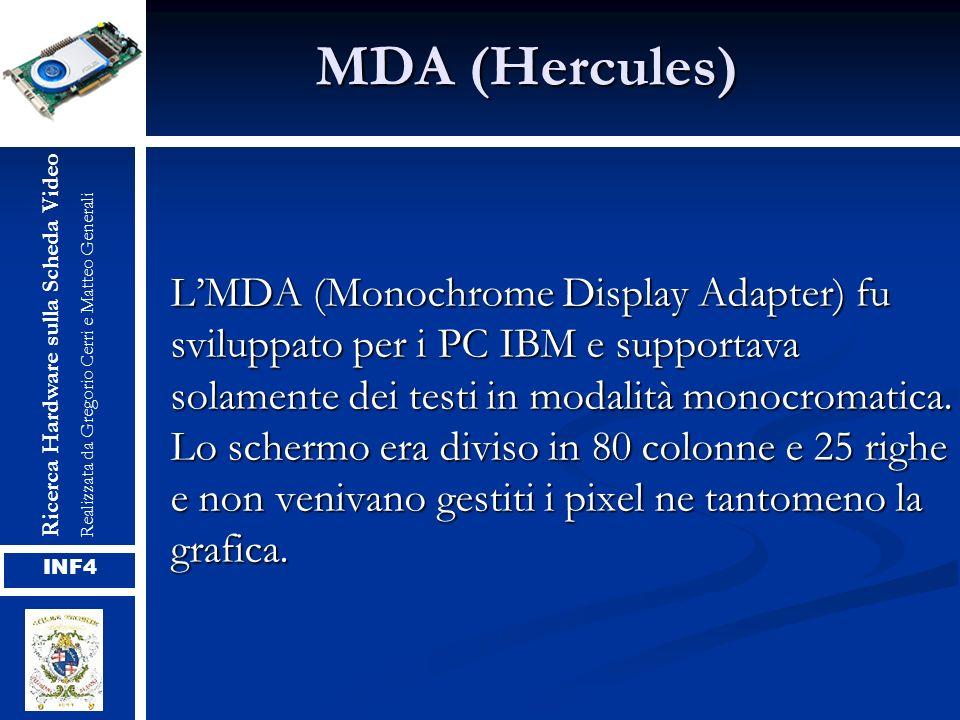 MDA (Hercules) Ricerca Hardware sulla Scheda Video. Realizzata da Gregorio Cerri e Matteo Generali.