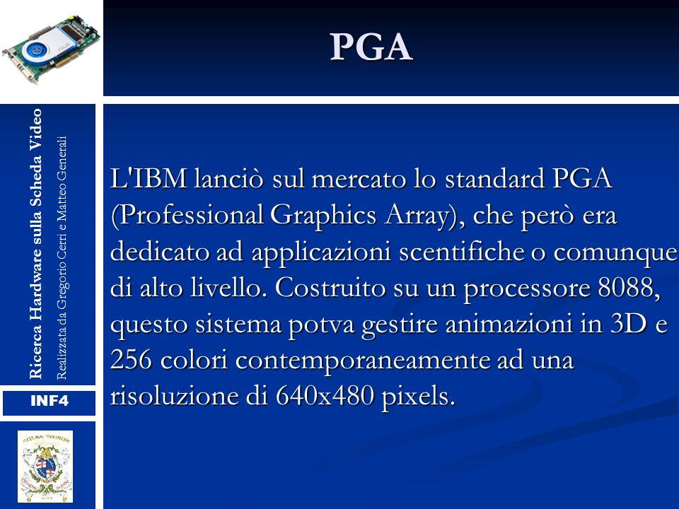 PGA Ricerca Hardware sulla Scheda Video. Realizzata da Gregorio Cerri e Matteo Generali.