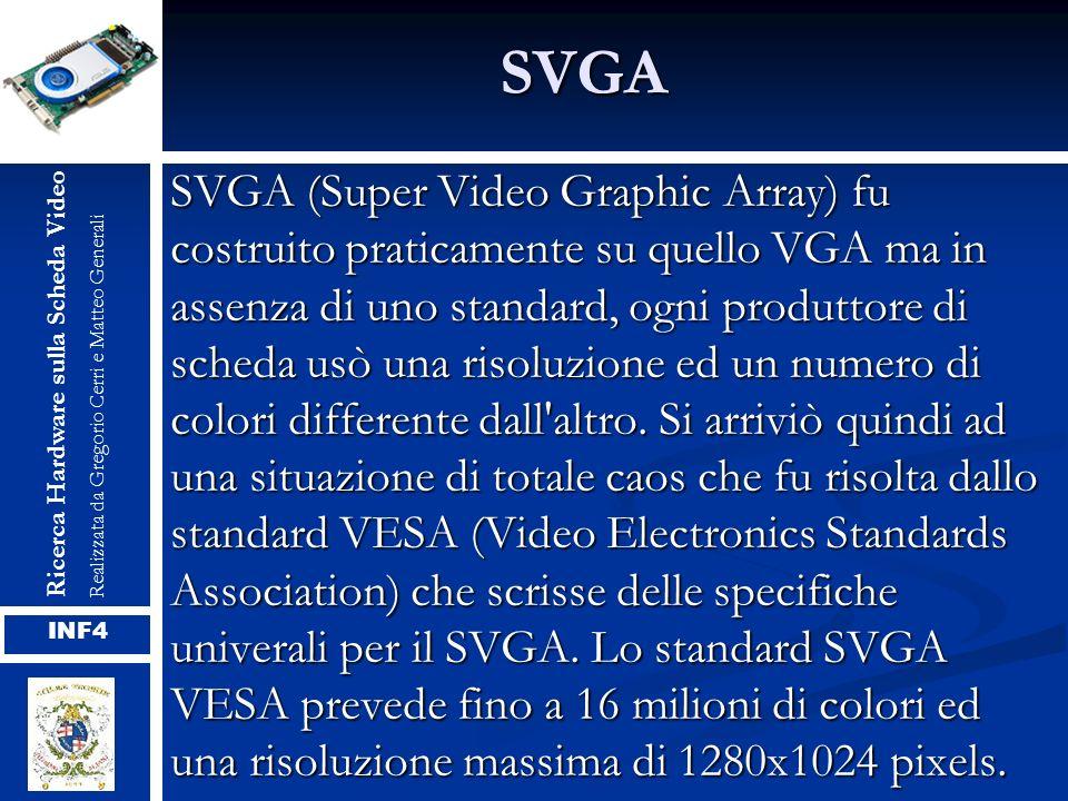 SVGA Ricerca Hardware sulla Scheda Video. Realizzata da Gregorio Cerri e Matteo Generali.