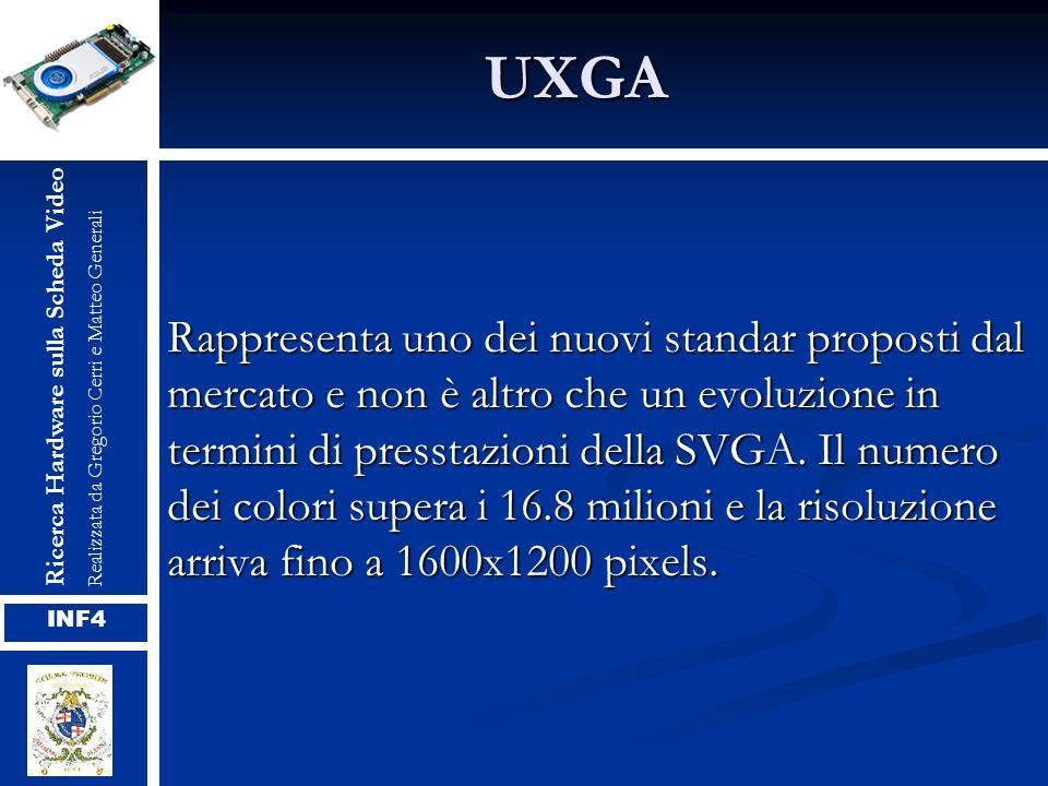 UXGA Ricerca Hardware sulla Scheda Video. Realizzata da Gregorio Cerri e Matteo Generali.