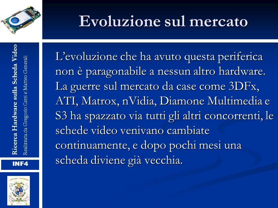 Evoluzione sul mercato