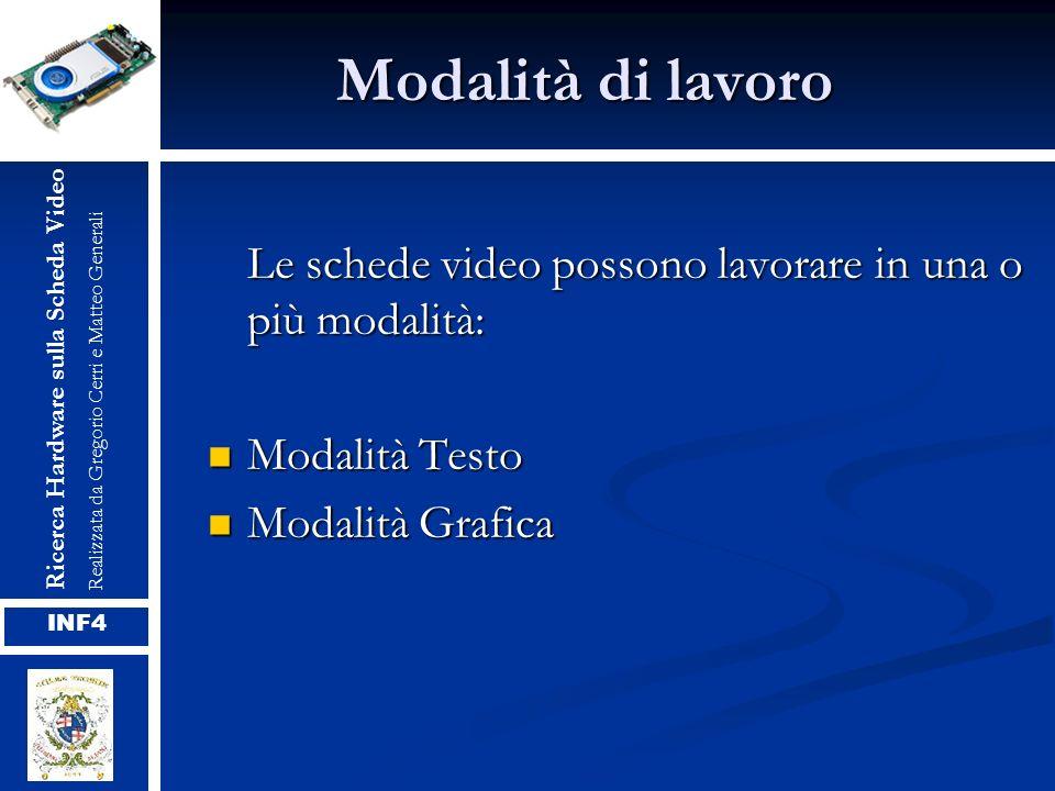 Modalità di lavoro Ricerca Hardware sulla Scheda Video. Realizzata da Gregorio Cerri e Matteo Generali.