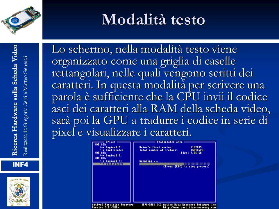 Modalità testo Ricerca Hardware sulla Scheda Video. Realizzata da Gregorio Cerri e Matteo Generali.
