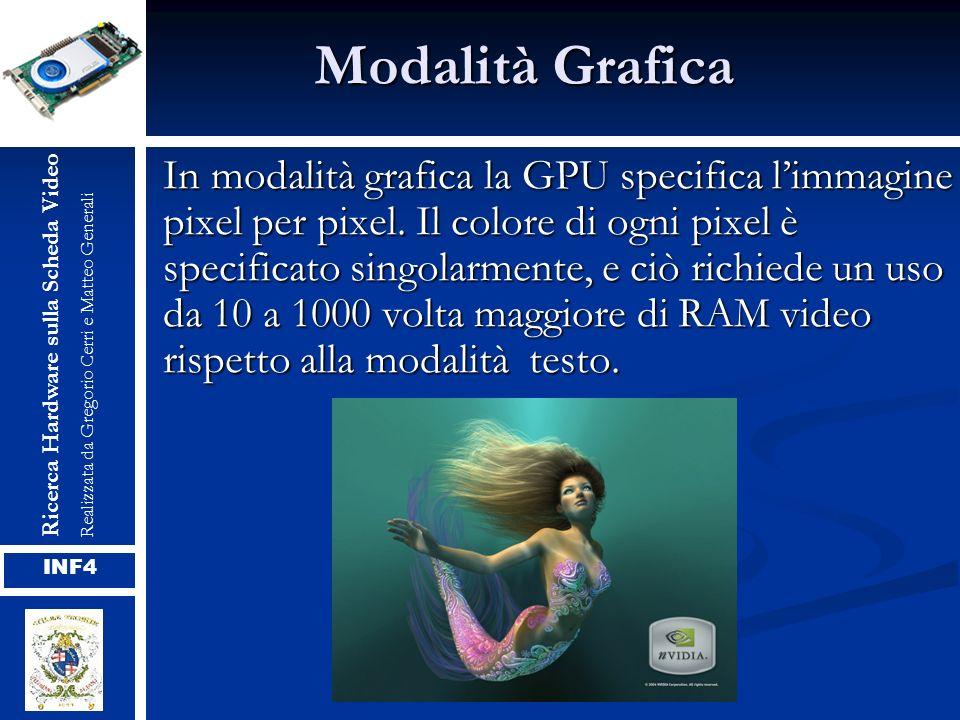 Modalità Grafica Ricerca Hardware sulla Scheda Video. Realizzata da Gregorio Cerri e Matteo Generali.