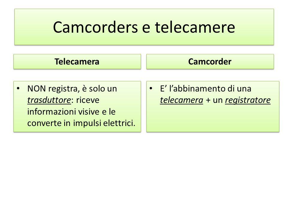 Camcorders e telecamere
