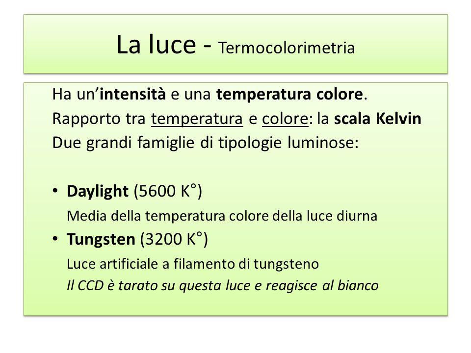 La luce - Termocolorimetria
