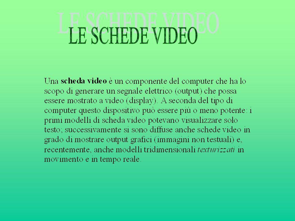 LE SCHEDE VIDEO