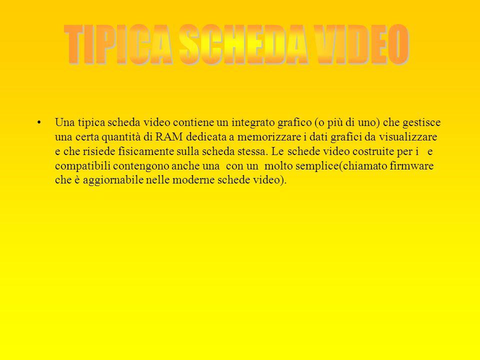 TIPICA SCHEDA VIDEO