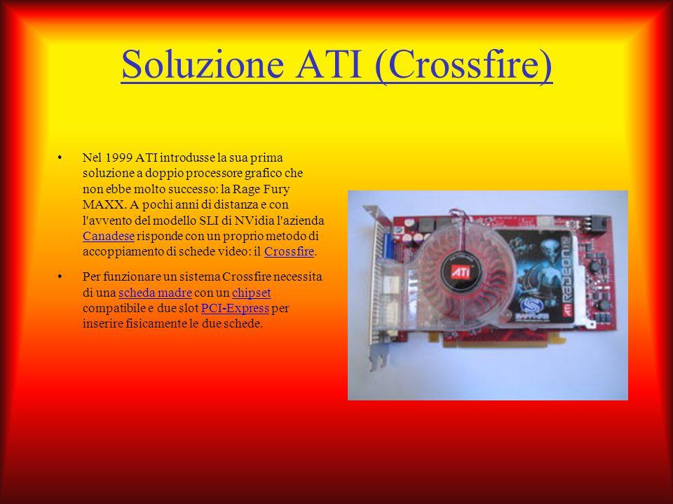 Soluzione ATI (Crossfire)
