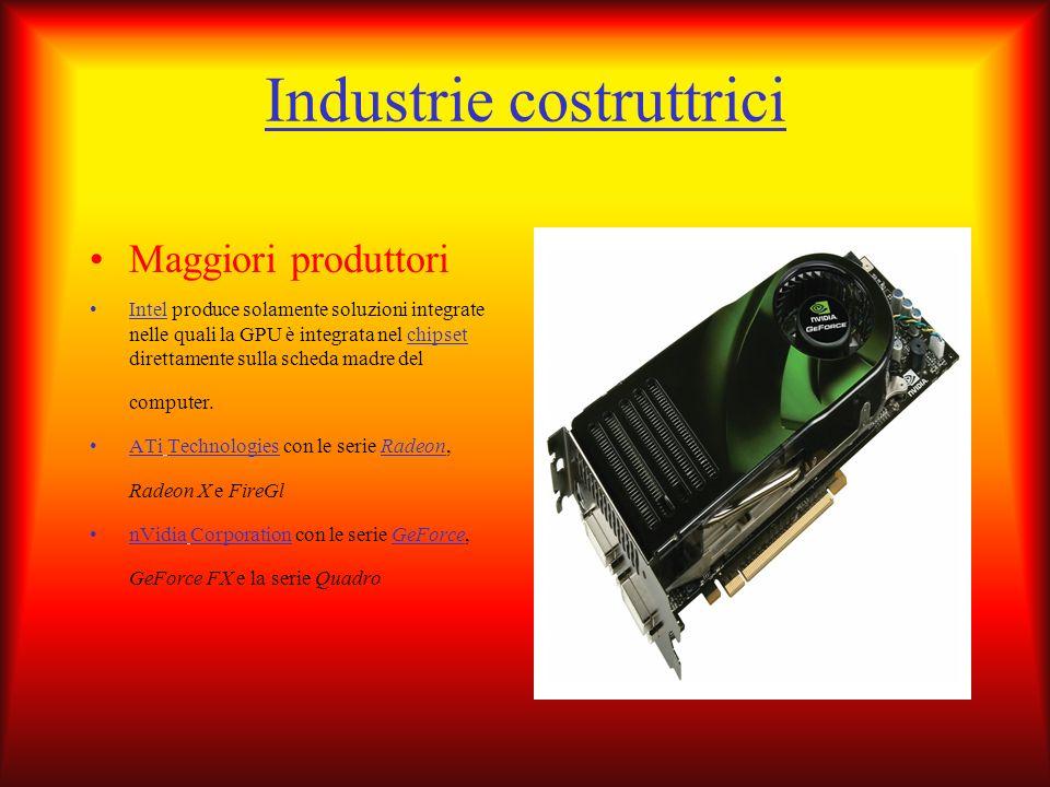 Industrie costruttrici