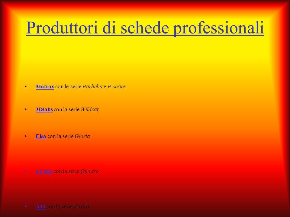Produttori di schede professionali