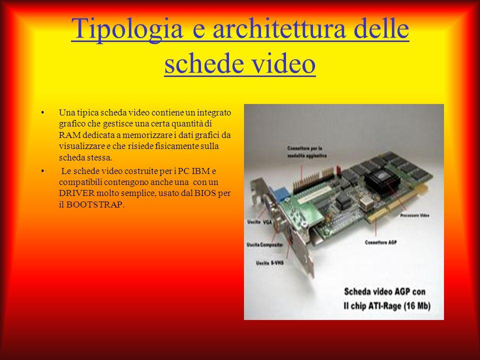 Tipologia e architettura delle schede video