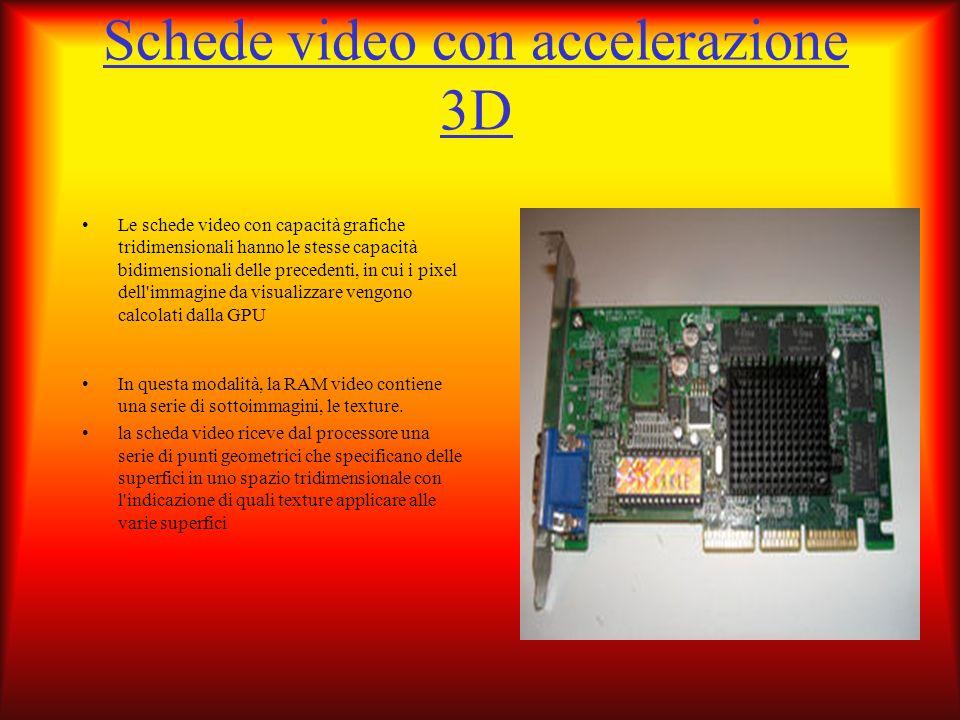 Schede video con accelerazione 3D